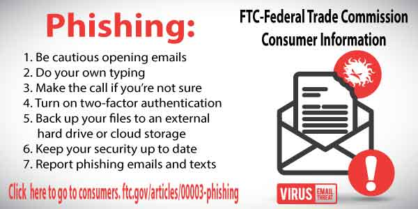 Phishing – Scamming